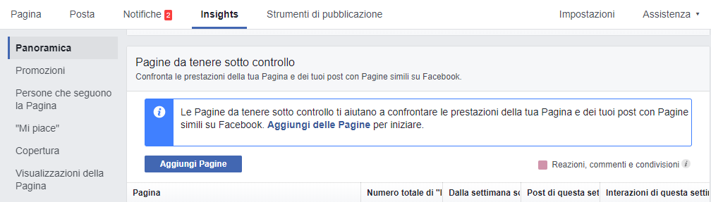 Il Piano Editoriale su Facebook e i Competitor
