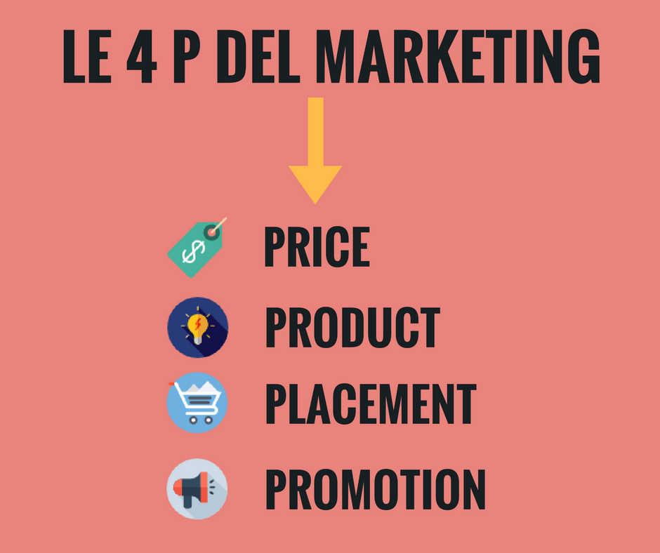 Le 4 P del Marketing