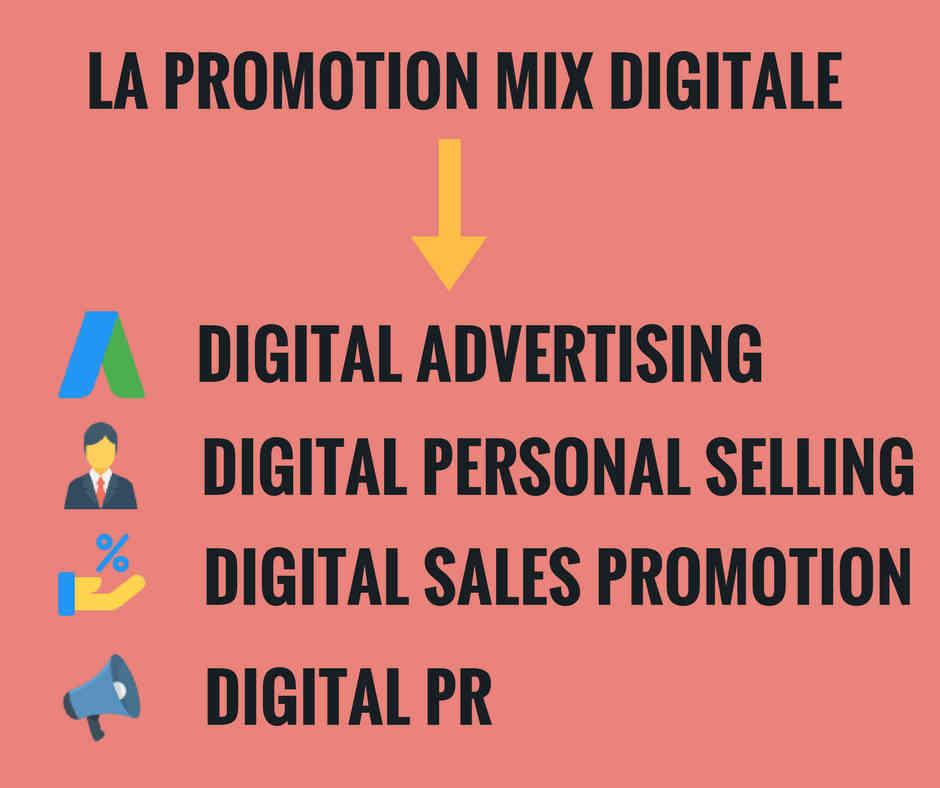 La Promotion Mix Digitale