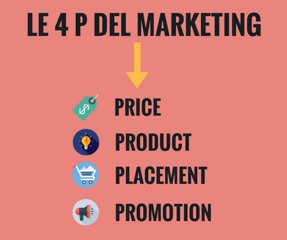 Le 4 P del Marketing
